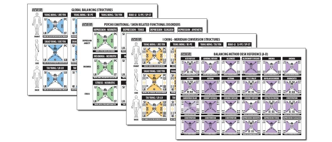 Acupuncture Balancing Method